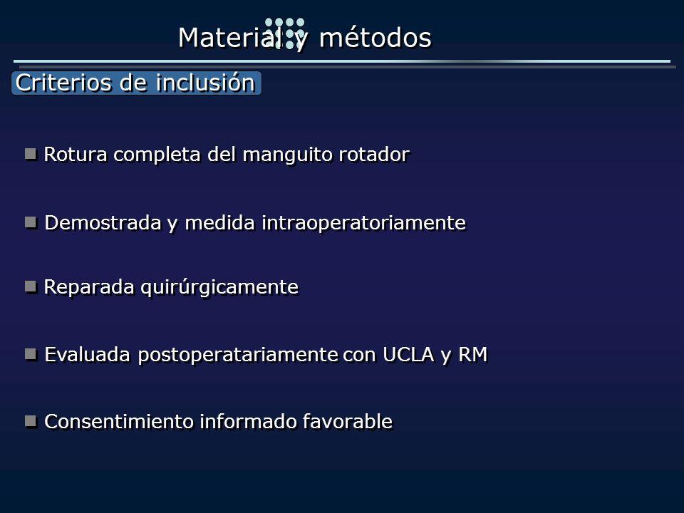 Criterios de inclusión Criterios de inclusión Material y métodos Rotura completa del manguito rotador Evaluada postoperatariamente con UCLA y RM Demos