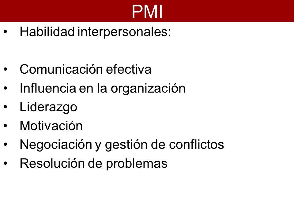 Habilidad interpersonales: Comunicación efectiva Influencia en la organización Liderazgo Motivación Negociación y gestión de conflictos Resolución de