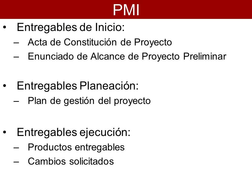 Entregables de Inicio: –Acta de Constitución de Proyecto –Enunciado de Alcance de Proyecto Preliminar Entregables Planeación: –Plan de gestión del pro