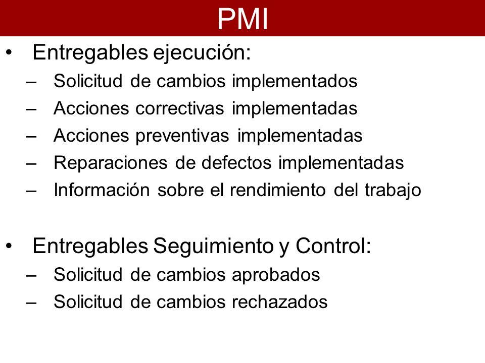 Entregables ejecución: –Solicitud de cambios implementados –Acciones correctivas implementadas –Acciones preventivas implementadas –Reparaciones de de