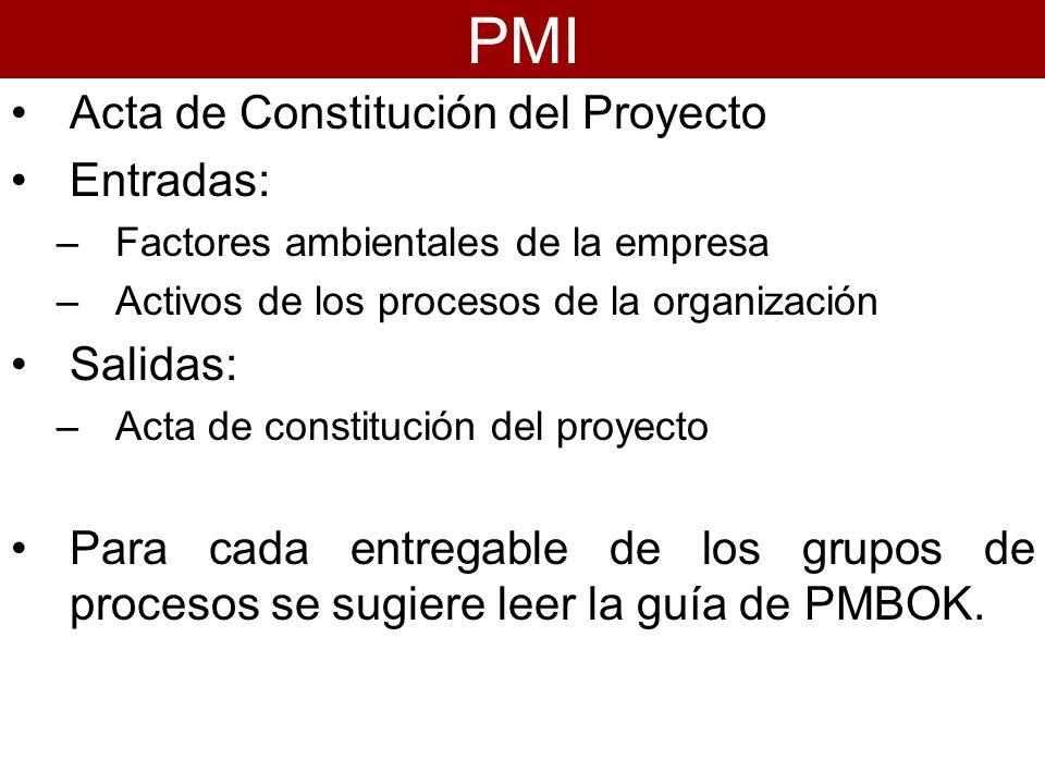 Acta de Constitución del Proyecto Entradas: –Factores ambientales de la empresa –Activos de los procesos de la organización Salidas: –Acta de constitu