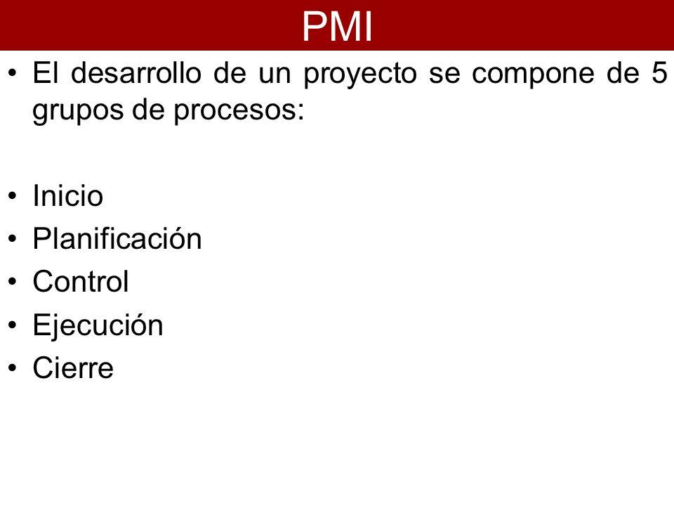 El desarrollo de un proyecto se compone de 5 grupos de procesos: Inicio Planificación Control Ejecución Cierre PMI