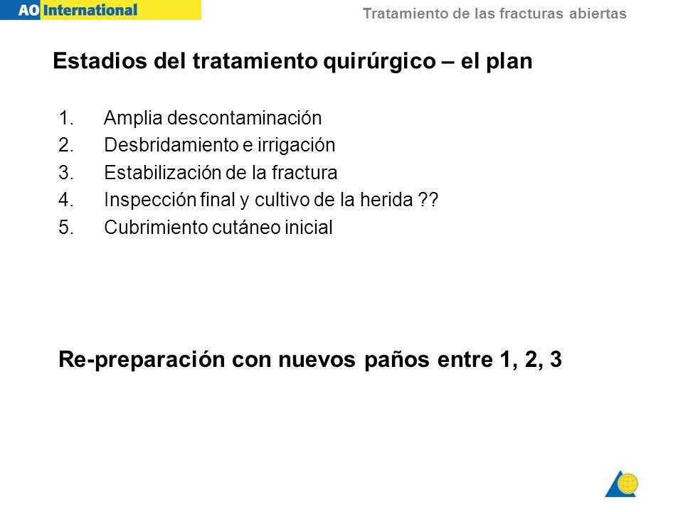 Tratamiento de las fracturas abiertas Estadios del tratamiento quirúrgico – el plan 1.Amplia descontaminación 2.Desbridamiento e irrigación 3.Estabili