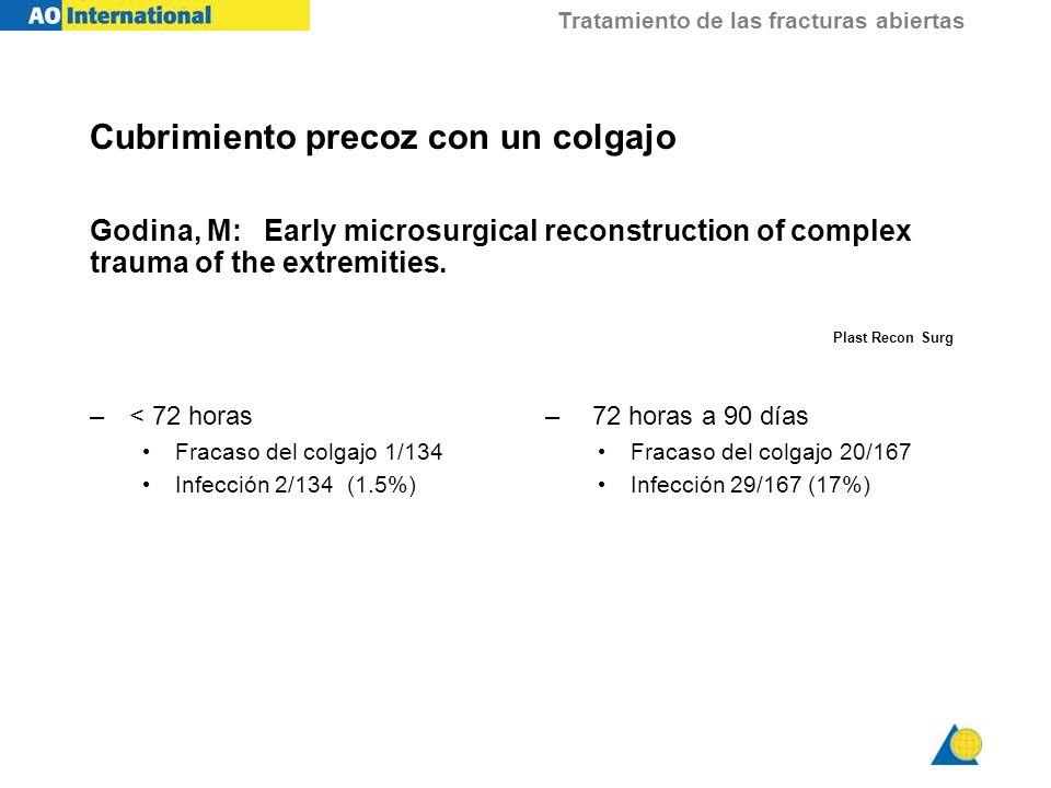 Tratamiento de las fracturas abiertas Cubrimiento precoz con un colgajo –< 72 horas Fracaso del colgajo 1/134 Infección 2/134 (1.5%) – 72 horas a 90 d