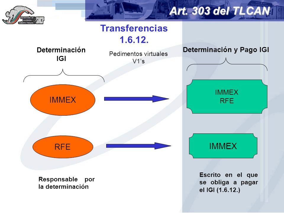 Transferencias 1.6.12.Determinación IGI Art.