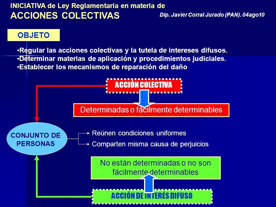 Regular las acciones colectivas y la tutela de intereses difusos.