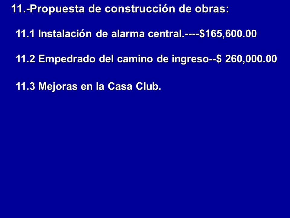 11.-Propuesta de construcción de obras: 11.1 Instalación de alarma central.----$165,600.00 11.2 Empedrado del camino de ingreso--$ 260,000.00 11.3 Mejoras en la Casa Club.