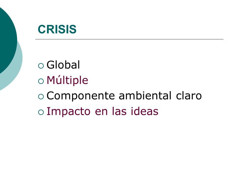 CRISIS Global Múltiple Componente ambiental claro Impacto en las ideas