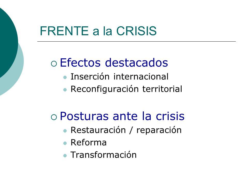 FRENTE a la CRISIS Efectos destacados Inserción internacional Reconfiguración territorial Posturas ante la crisis Restauración / reparación Reforma Tr