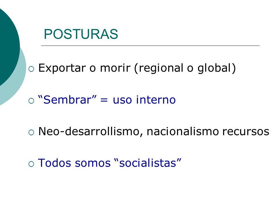 POSTURAS Exportar o morir (regional o global) Sembrar = uso interno Neo-desarrollismo, nacionalismo recursos Todos somos socialistas