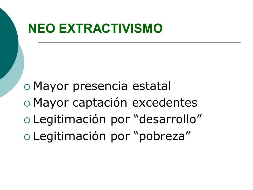 NEO EXTRACTIVISMO Mayor presencia estatal Mayor captación excedentes Legitimación por desarrollo Legitimación por pobreza