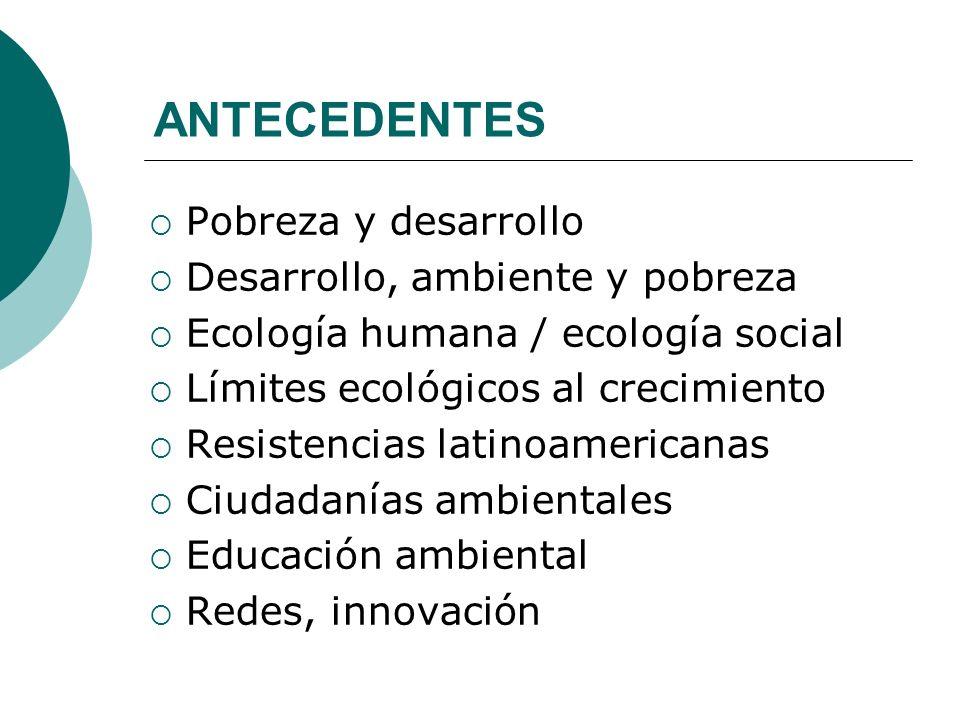 ANTECEDENTES Pobreza y desarrollo Desarrollo, ambiente y pobreza Ecología humana / ecología social Límites ecológicos al crecimiento Resistencias lati