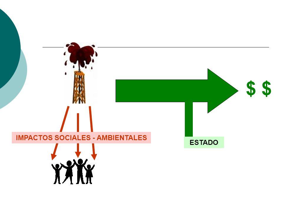 ESTADO IMPACTOS SOCIALES - AMBIENTALES $