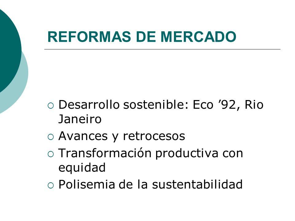 REFORMAS DE MERCADO Desarrollo sostenible: Eco 92, Rio Janeiro Avances y retrocesos Transformación productiva con equidad Polisemia de la sustentabili