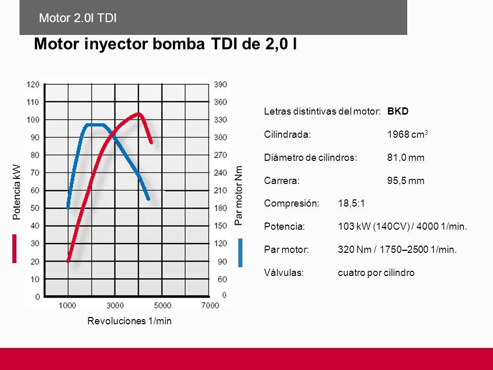 Motor inyector bomba TDI de 2,0 l Letras distintivas del motor:BKD Cilindrada:1968 cm 3 Diámetro de cilindros:81,0 mm Carrera:95,5 mm Compresión:18,5: