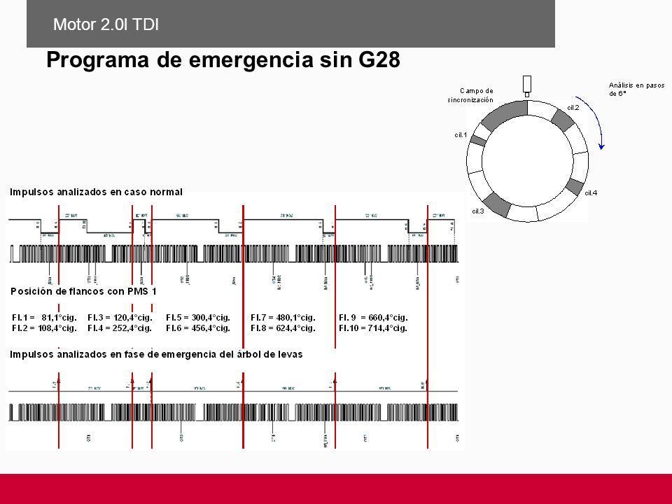 Motor 2.0l TDI Programa de emergencia sin G28