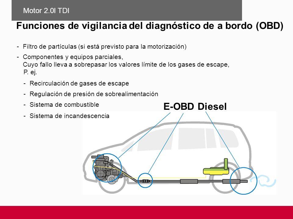 Funciones de vigilancia del diagnóstico de a bordo (OBD) -Componentes y equipos parciales, Cuyo fallo lleva a sobrepasar los valores límite de los gas