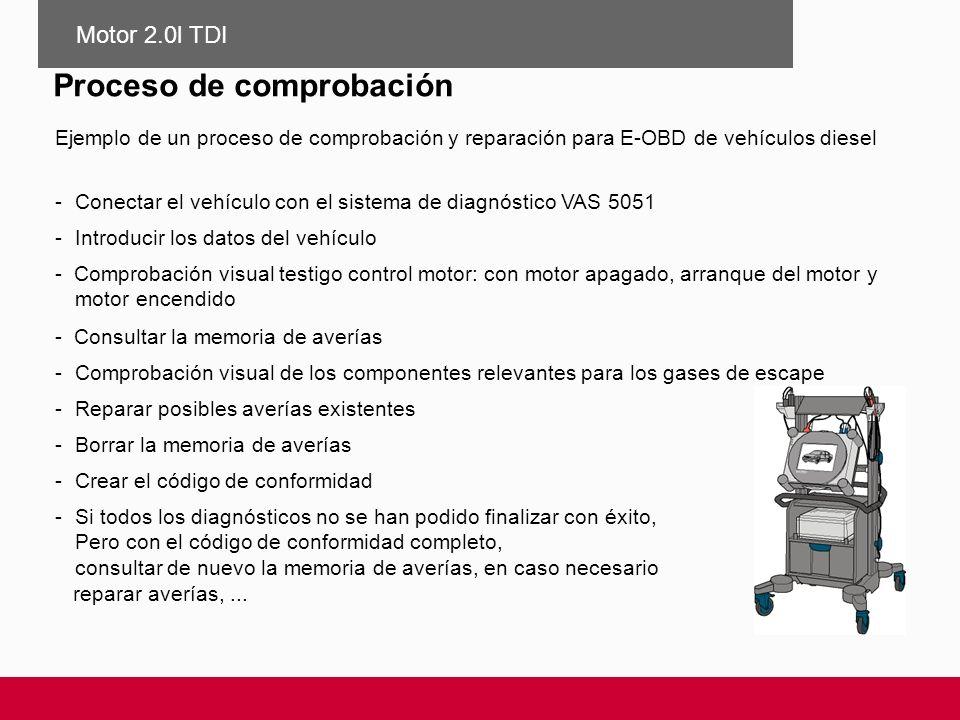 Proceso de comprobación Ejemplo de un proceso de comprobación y reparación para E-OBD de vehículos diesel -Introducir los datos del vehículo - Comprob
