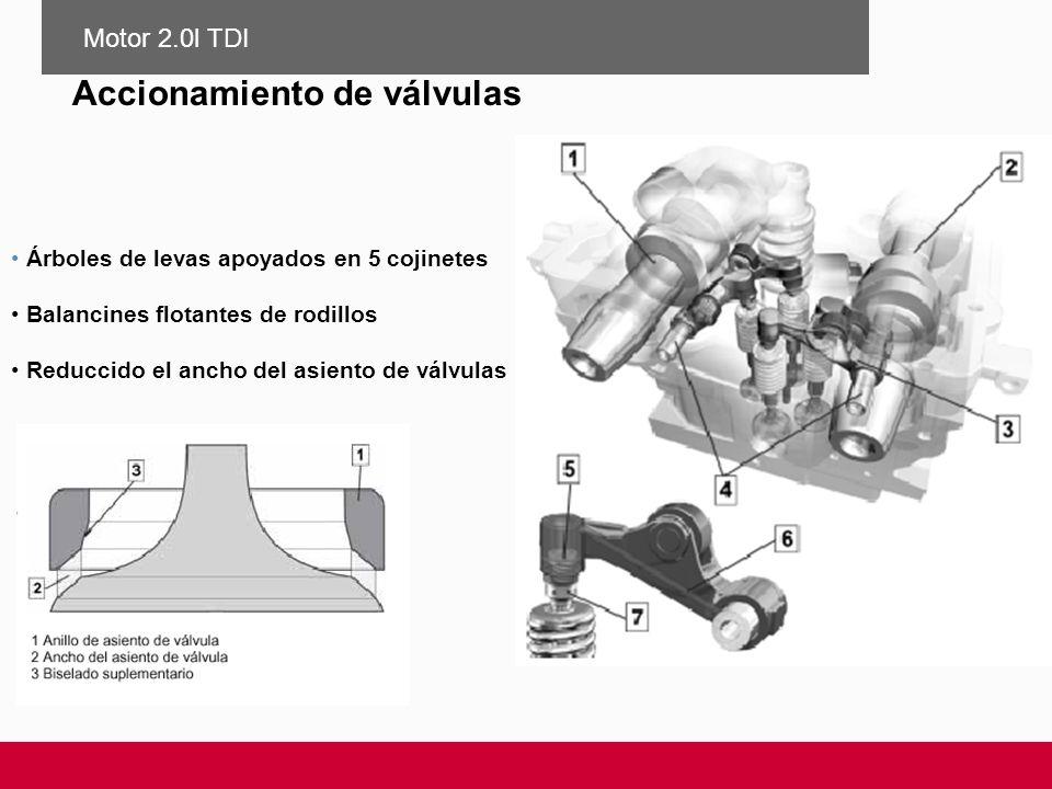 Árboles de levas apoyados en 5 cojinetes Balancines flotantes de rodillos Reduccido el ancho del asiento de válvulas Motor 2.0l TDI Accionamiento de v