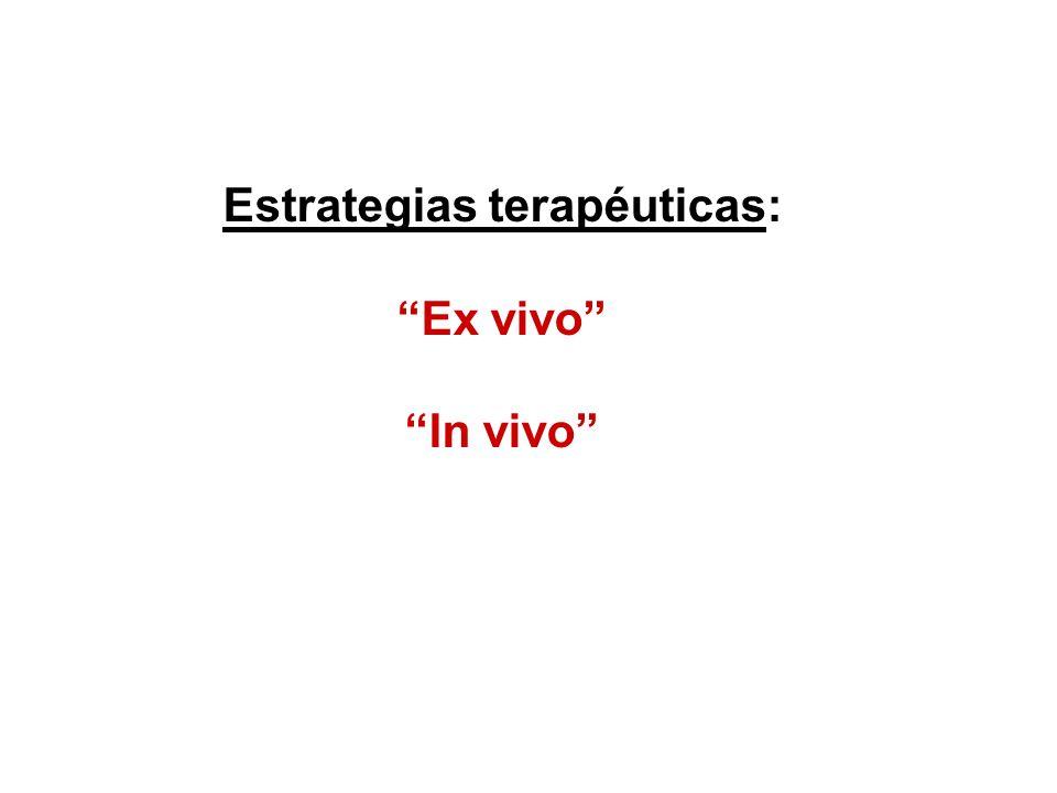 Estrategias terapéuticas: Ex vivo In vivo