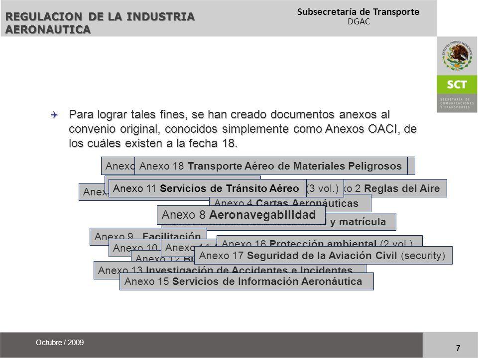 Subsecretaría de Transporte DGAC 28 Octubre / 2009 La FAA, por medio del acuerdo, delega la certificación de material aéreo civil fabricado en México a la SCT-DGAC, para efectos de la reglamentación de certificación de productos y partes, así como la de cuestiones ambientales.