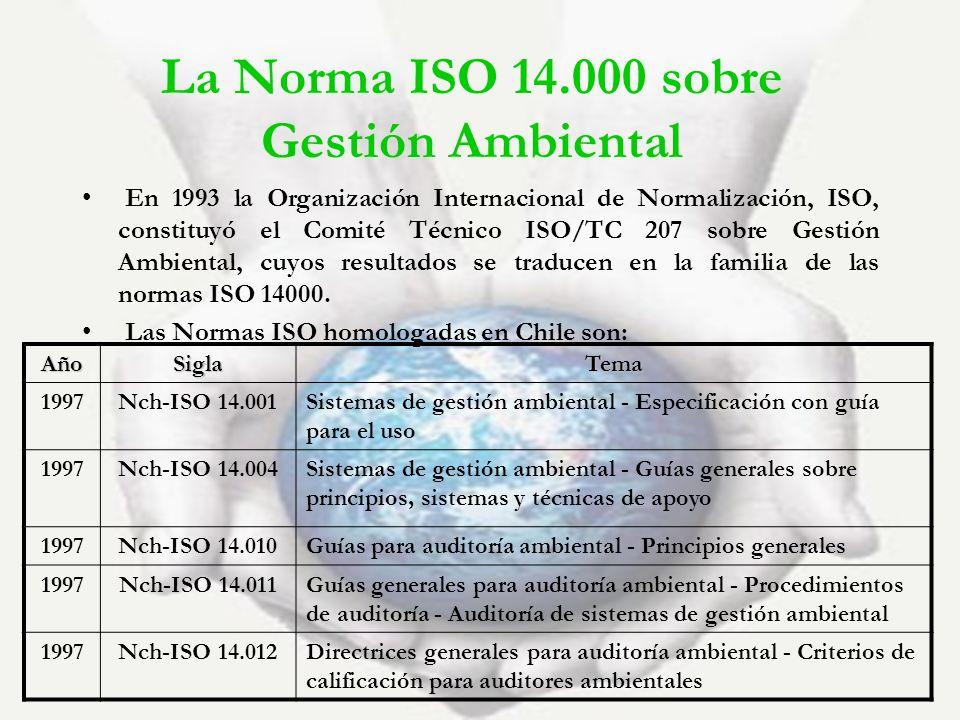 La Norma ISO 14.000 sobre Gestión Ambiental En 1993 la Organización Internacional de Normalización, ISO, constituyó el Comité Técnico ISO/TC 207 sobre