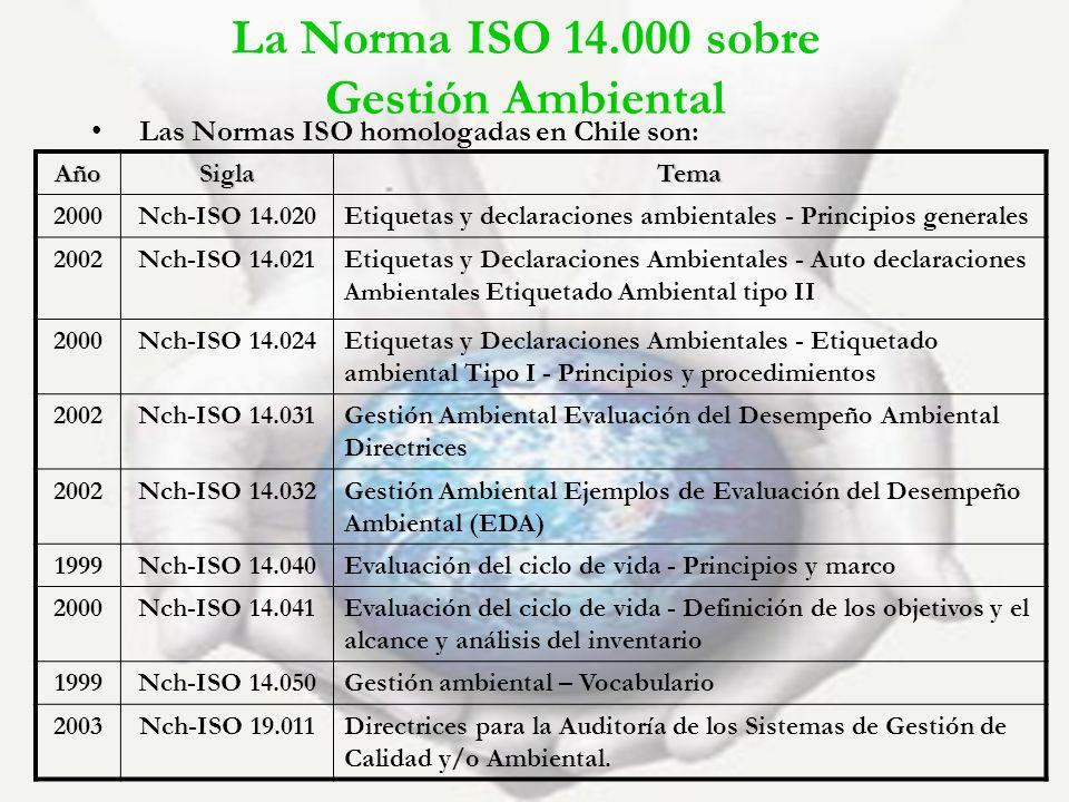 La Norma ISO 14.000 sobre Gestión Ambiental Las Normas ISO homologadas en Chile son:AñoSiglaTema 2000Nch-ISO 14.020Etiquetas y declaraciones ambiental