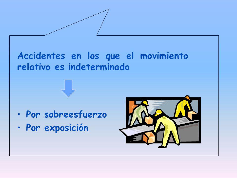 Accidentes en los que el movimiento relativo es indeterminado Por sobreesfuerzo Por exposición