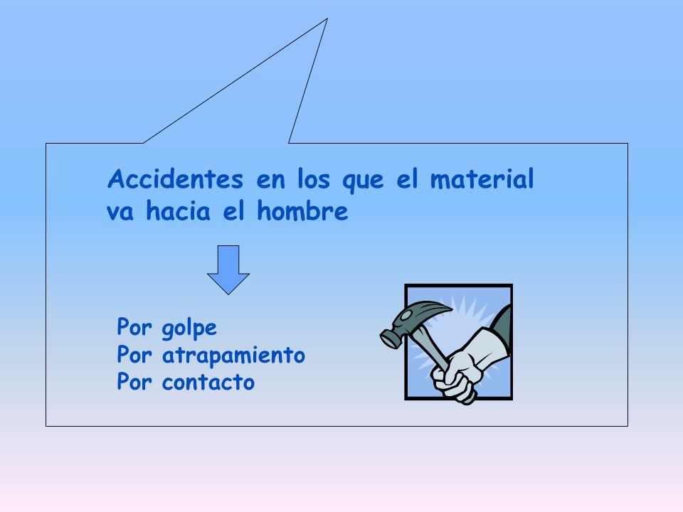 Accidentes en los que el hombre va hacia el material Por pegar contra Por contacto con Por prendimiento Por caída a nivel Por caída a desnivel
