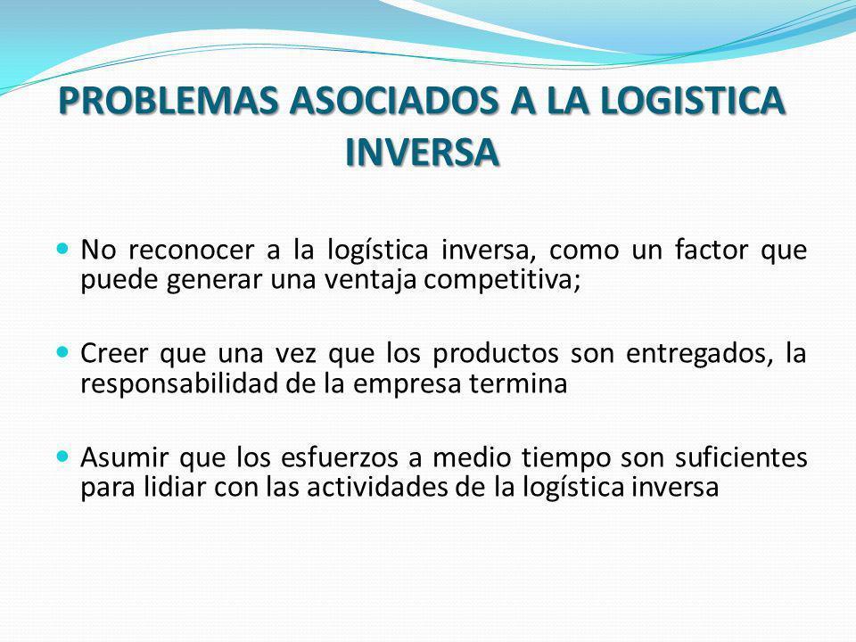 PROBLEMAS ASOCIADOS A LA LOGISTICA INVERSA No reconocer a la logística inversa, como un factor que puede generar una ventaja competitiva; Creer que un