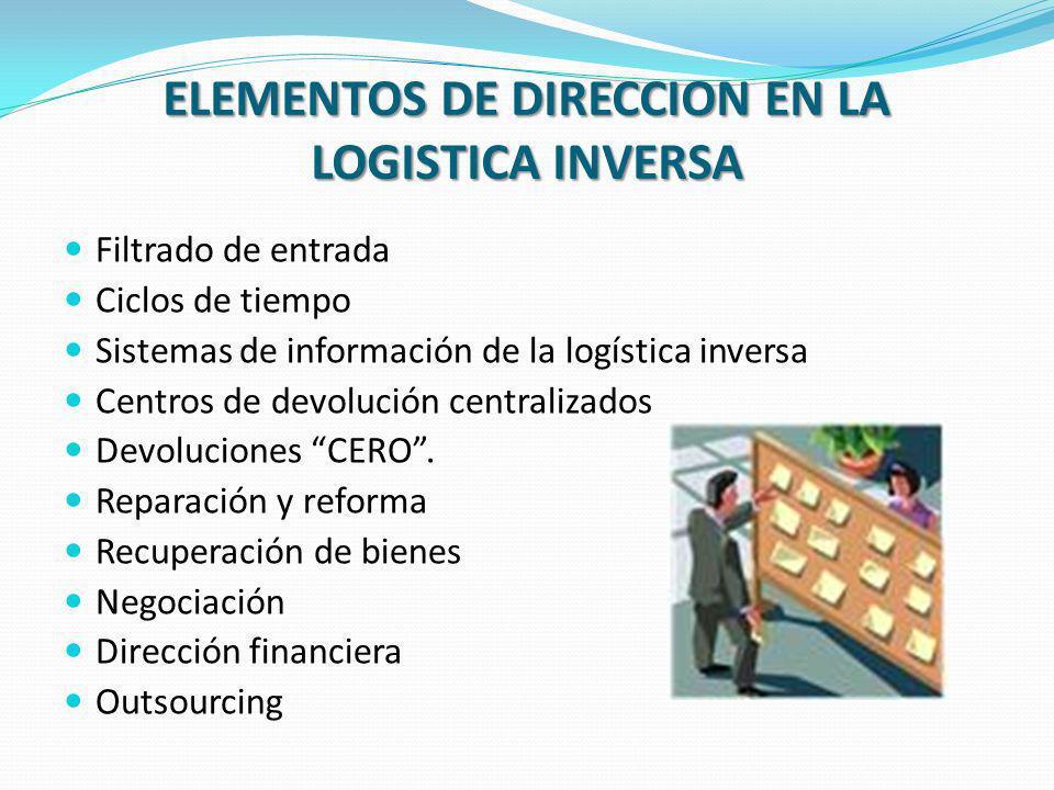 ELEMENTOS DE DIRECCION EN LA LOGISTICA INVERSA Filtrado de entrada Ciclos de tiempo Sistemas de información de la logística inversa Centros de devoluc