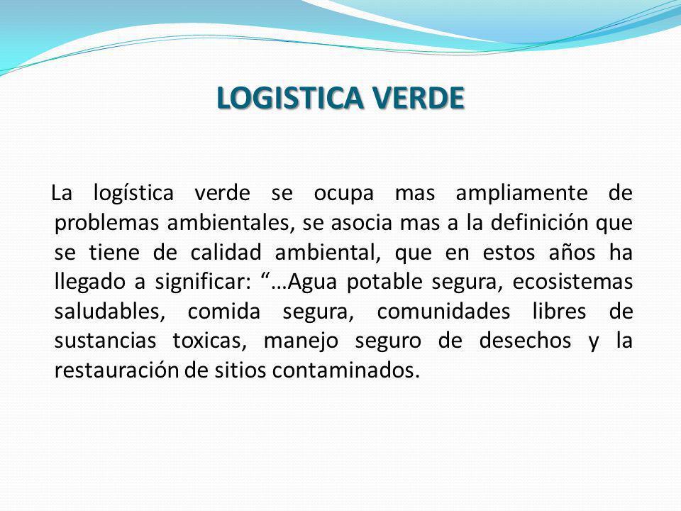 LOGISTICA VERDE La logística verde se ocupa mas ampliamente de problemas ambientales, se asocia mas a la definición que se tiene de calidad ambiental,