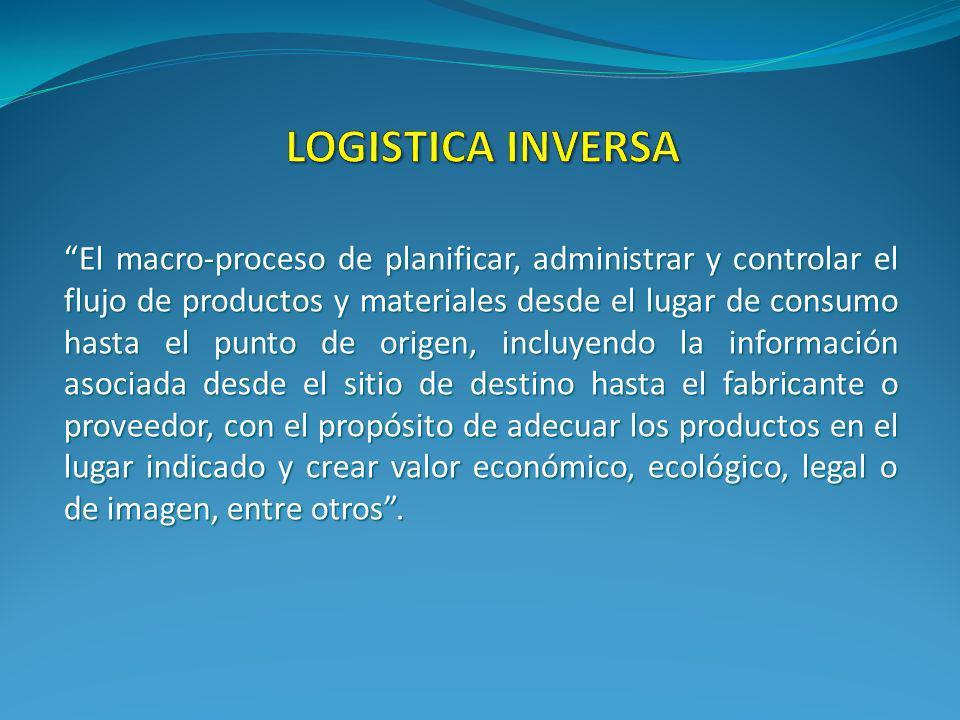 El macro-proceso de planificar, administrar y controlar el flujo de productos y materiales desde el lugar de consumo hasta el punto de origen, incluye