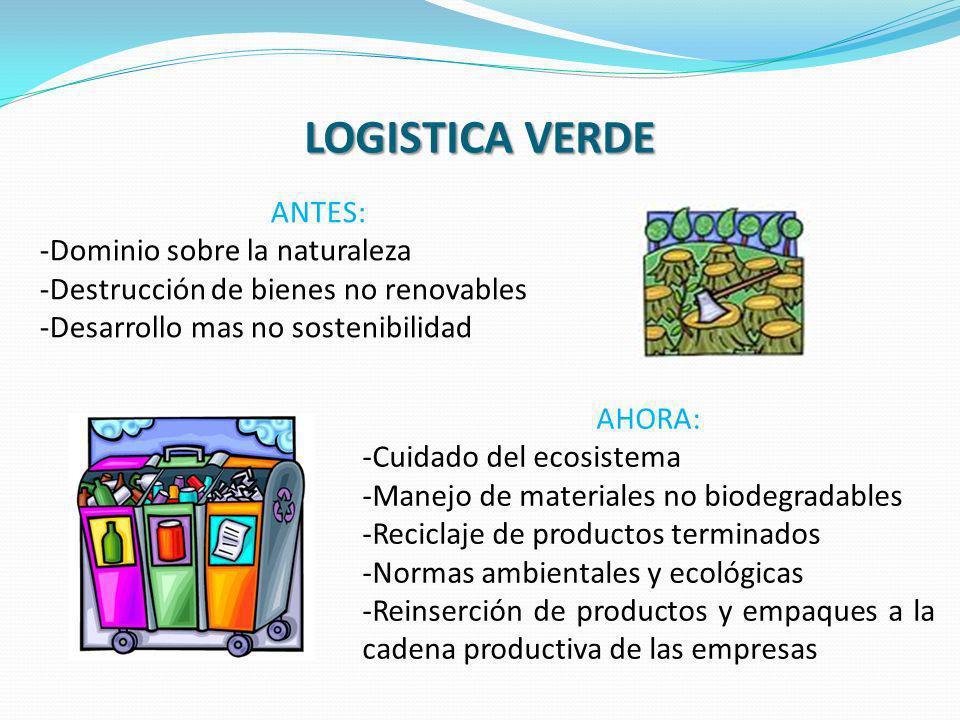 ANTES: -Dominio sobre la naturaleza -Destrucción de bienes no renovables -Desarrollo mas no sostenibilidad LOGISTICA VERDE AHORA: -Cuidado del ecosist