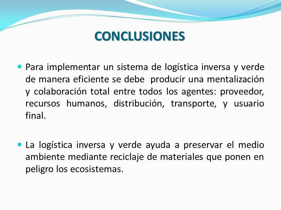 CONCLUSIONES Para implementar un sistema de logística inversa y verde de manera eficiente se debe producir una mentalización y colaboración total entr