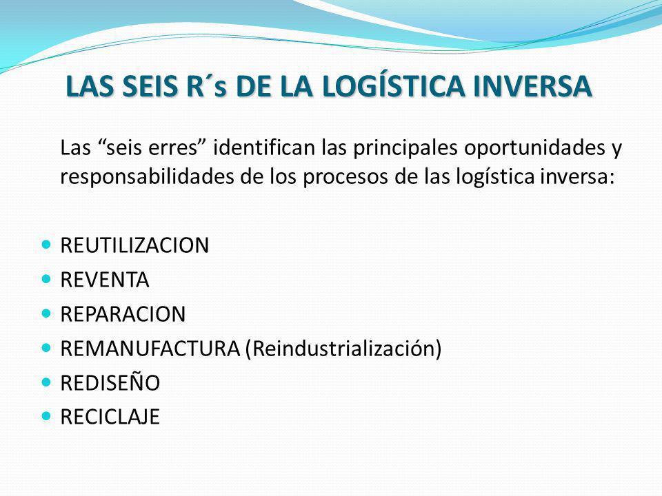 LAS SEIS R´s DE LA LOGÍSTICA INVERSA Las seis erres identifican las principales oportunidades y responsabilidades de los procesos de las logística inv