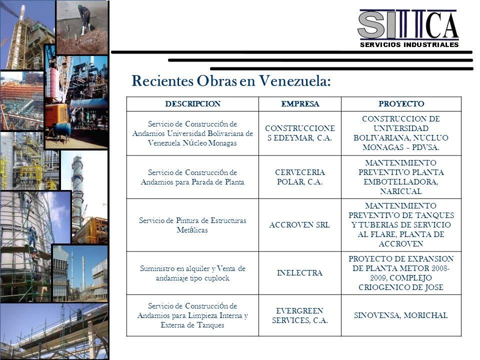 Recientes Obras en Venezuela: DESCRIPCIONEMPRESAPROYECTO Servicio de Construcci ó n de Andamios Universidad Bolivariana de Venezuela N ú cleo Monagas