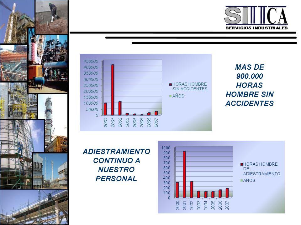 ADIESTRAMIENTO CONTINUO A NUESTRO PERSONAL MAS DE 900.000 HORAS HOMBRE SIN ACCIDENTES