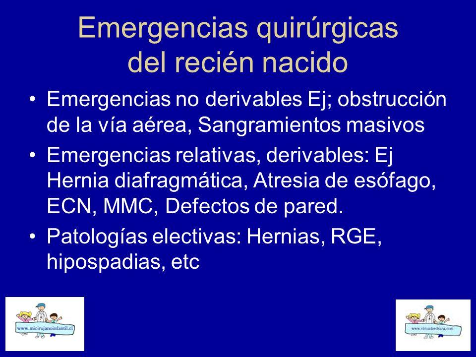 Emergencias quirúrgicas del recién nacido Emergencias no derivables Ej; obstrucción de la vía aérea, Sangramientos masivos Emergencias relativas, deri