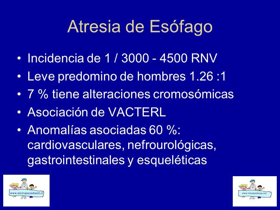 Atresia de Esófago Incidencia de 1 / 3000 - 4500 RNV Leve predomino de hombres 1.26 :1 7 % tiene alteraciones cromosómicas Asociación de VACTERL Anoma