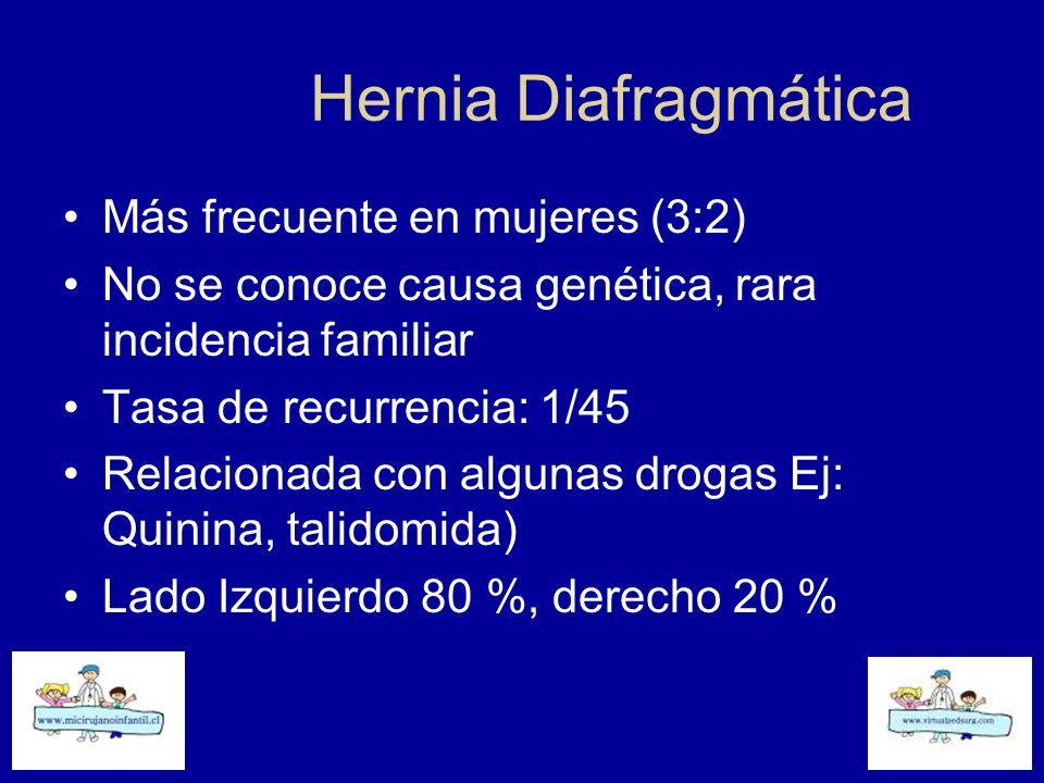 Hernia Diafragmática Más frecuente en mujeres (3:2) No se conoce causa genética, rara incidencia familiar Tasa de recurrencia: 1/45 Relacionada con al