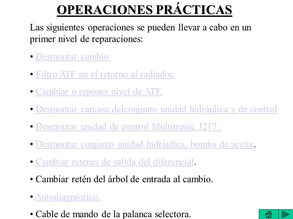 OPERACIONES PRÁCTICAS Las siguientes operaciones se pueden llevar a cabo en un primer nivel de reparaciones: Desmontar cambio.