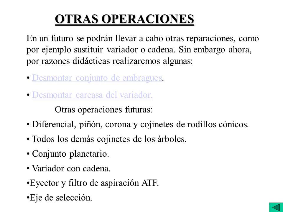 OTRAS OPERACIONES En un futuro se podrán llevar a cabo otras reparaciones, como por ejemplo sustituir variador o cadena.