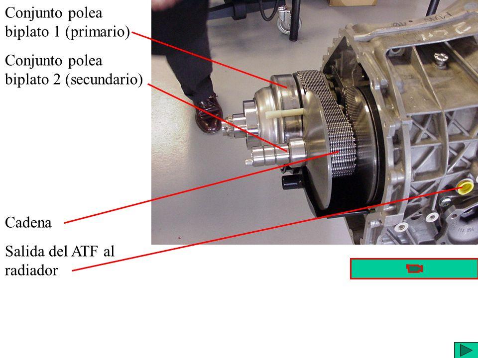 Conjunto polea biplato 1 (primario) Conjunto polea biplato 2 (secundario) Cadena Salida del ATF al radiador