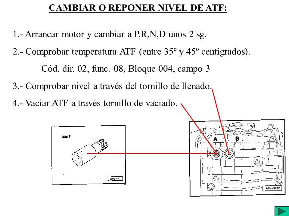 CAMBIAR O REPONER NIVEL DE ATF: 1.- Arrancar motor y cambiar a P,R,N,D unos 2 sg.