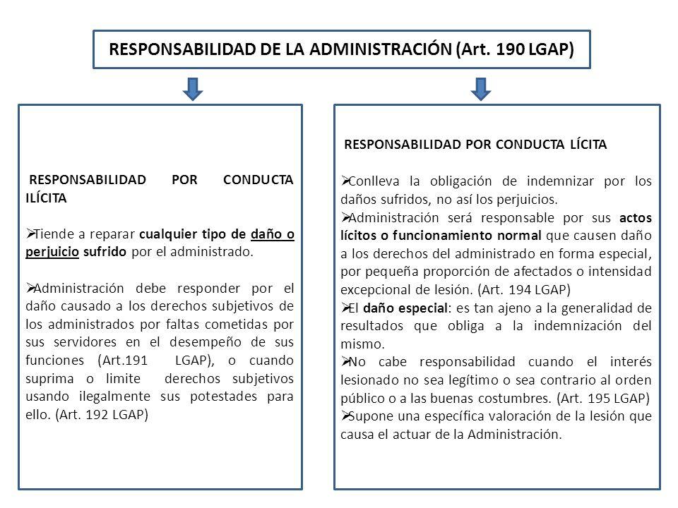 RESPONSABILIDAD DE LA ADMINISTRACIÓN (Art. 190 LGAP) RESPONSABILIDAD POR CONDUCTA ILÍCITA Tiende a reparar cualquier tipo de daño o perjuicio sufrido