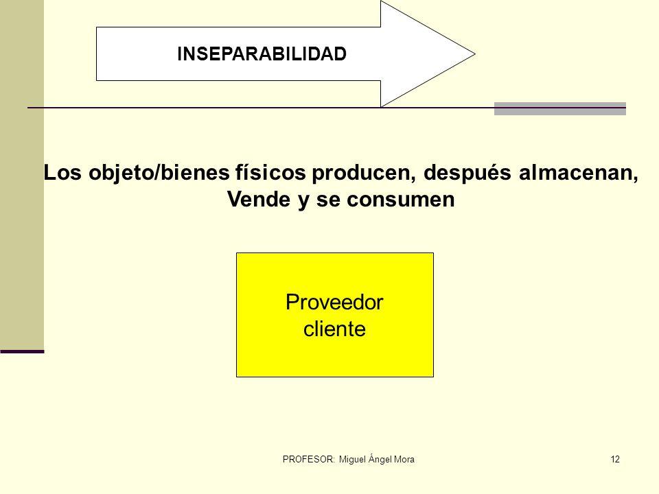 PROFESOR: Miguel Ángel Mora11 INTANGIBILIDAD La mayoría de los servicios no pueden tocarse Educación Salud Servicio de alarma Venta de seguros Recolec
