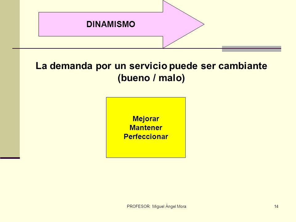 PROFESOR: Miguel Ángel Mora13 VARIABILIDAD La prestación de un servicio esta sujeta a la gestión Calidad del proveedor Agentes de venta