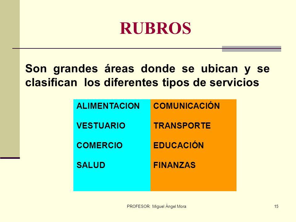 PROFESOR: Miguel Ángel Mora14 DINAMISMO La demanda por un servicio puede ser cambiante (bueno / malo) Mejorar Mantener Perfeccionar