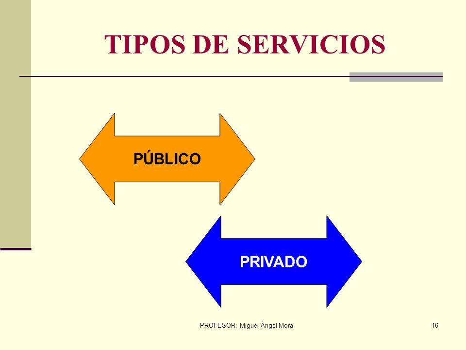 PROFESOR: Miguel Ángel Mora15 RUBROS Son grandes áreas donde se ubican y se clasifican los diferentes tipos de servicios ALIMENTACION VESTUARIO COMERC
